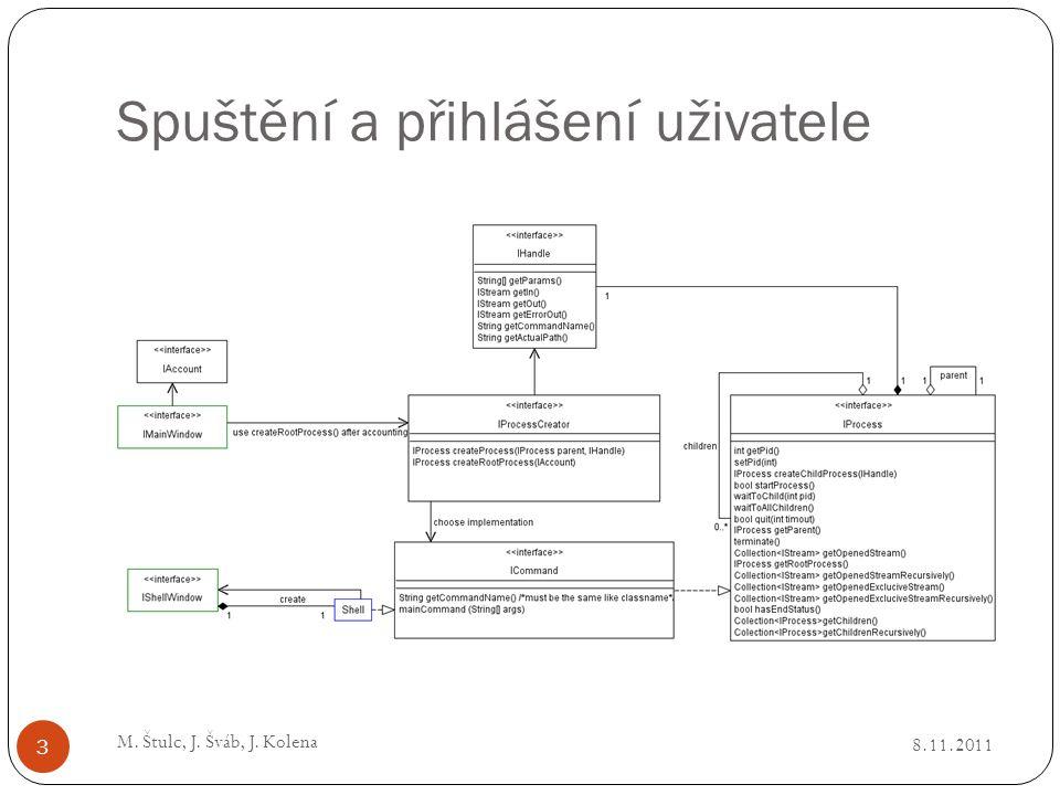 Spuštění a přihlášení uživatele 8.11.2011 M. Štulc, J. Šváb, J. Kolena 3