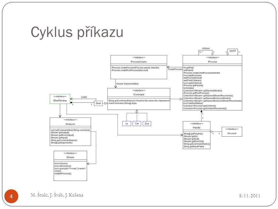 Cyklus příkazu 8.11.2011 M. Štulc, J. Šváb, J. Kolena 4