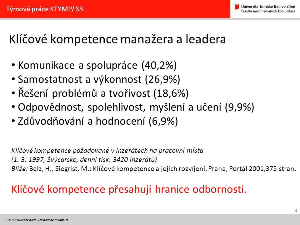 45 PhDr.Pavla Kotyzová, kotyzova@fmk.utb.cz 2.