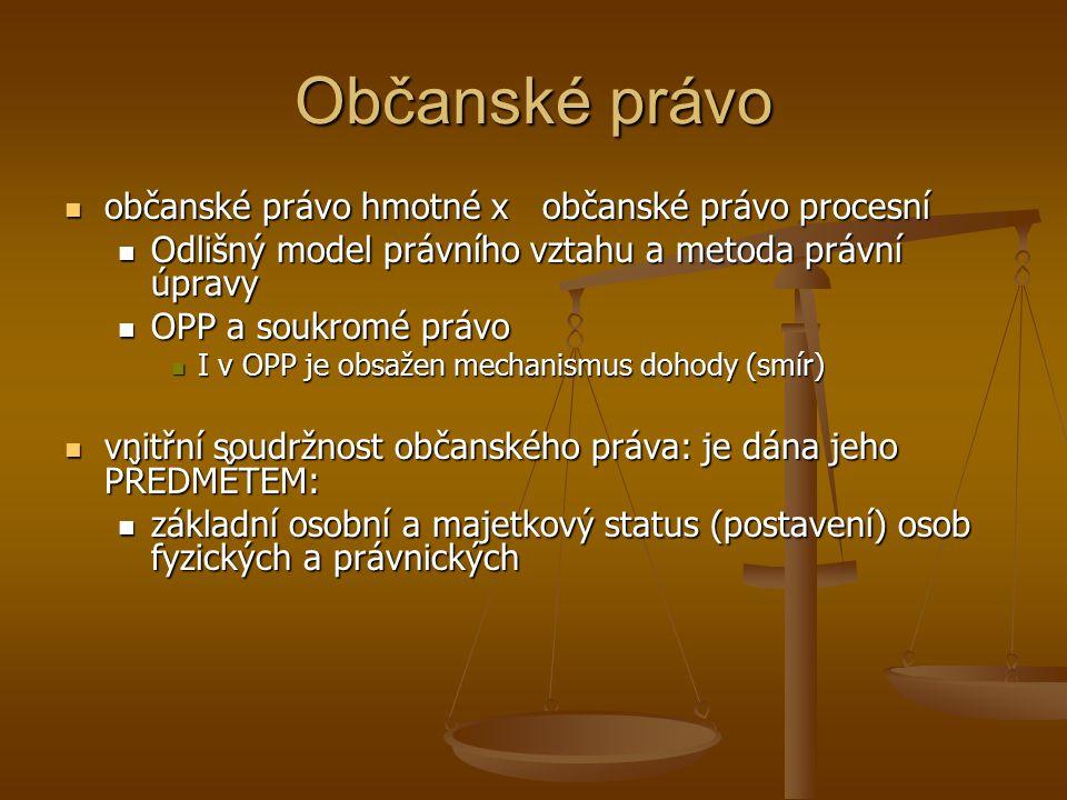 Občanské právo občanské právo hmotné x občanské právo procesní občanské právo hmotné x občanské právo procesní Odlišný model právního vztahu a metoda