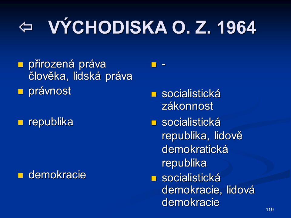 119  VÝCHODISKA O. Z. 1964 přirozená práva člověka, lidská práva přirozená práva člověka, lidská práva právnost právnost republika republika demokrac