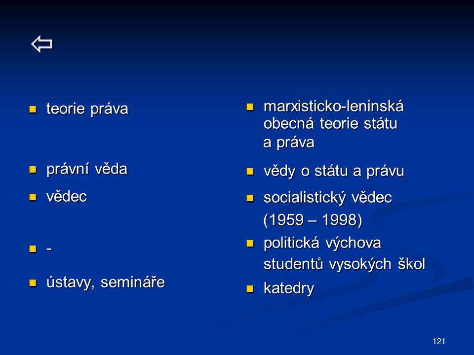 121  teorie práva teorie práva právní věda právní věda vědec vědec - ústavy, semináře ústavy, semináře marxisticko-leninská obecná teorie státu a prá