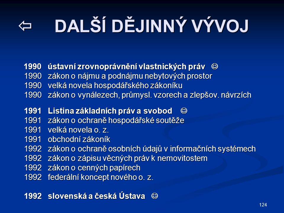 124  DALŠÍ DĚJINNÝ VÝVOJ 1990 ústavní zrovnoprávnění vlastnických práv 1990 ústavní zrovnoprávnění vlastnických práv 1990 zákon o nájmu a podnájmu ne