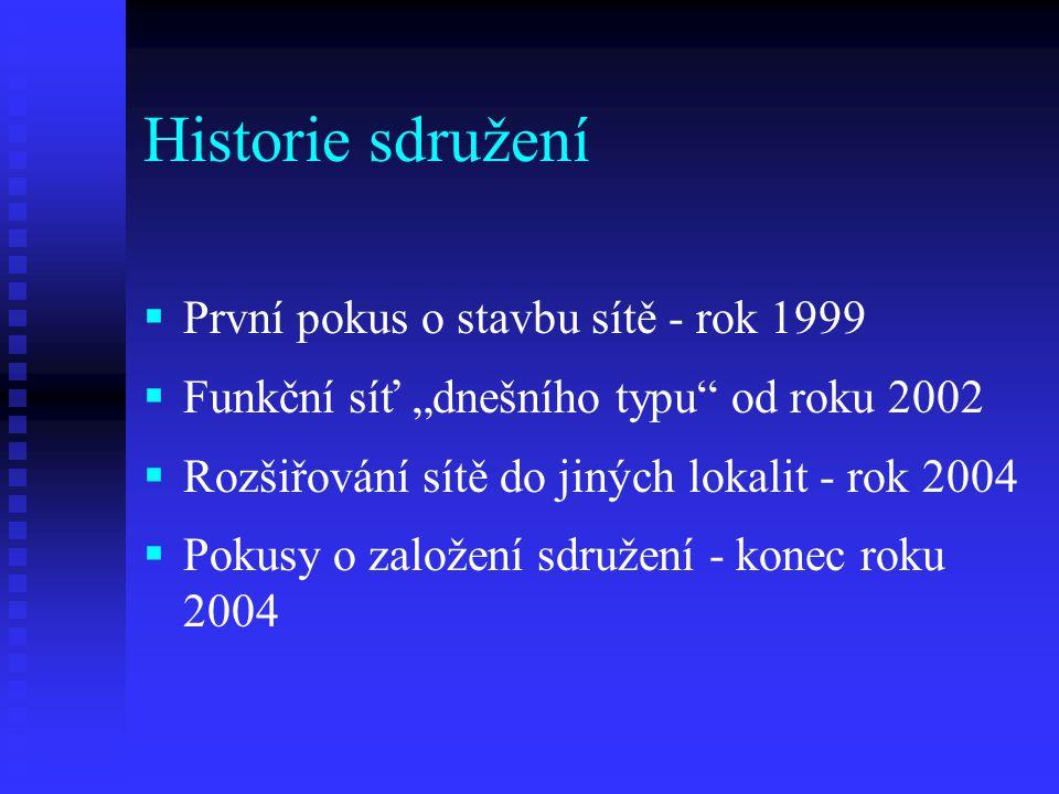 """Historie sdružení   První pokus o stavbu sítě - rok 1999   Funkční síť """"dnešního typu"""" od roku 2002   Rozšiřování sítě do jiných lokalit - rok 2"""