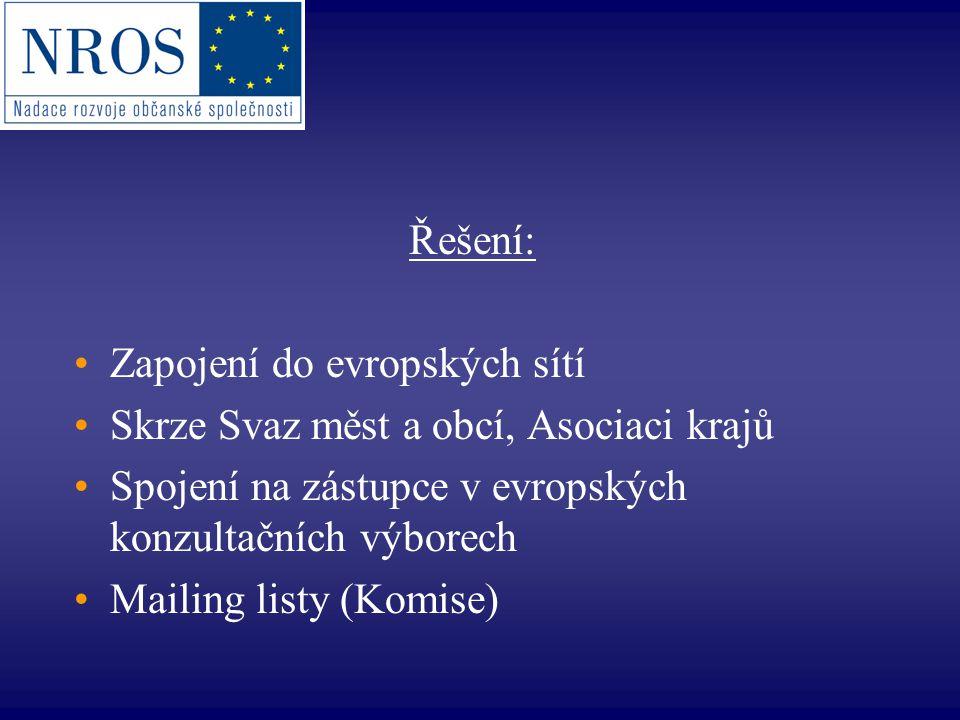 Řešení: Zapojení do evropských sítí Skrze Svaz měst a obcí, Asociaci krajů Spojení na zástupce v evropských konzultačních výborech Mailing listy (Komise)