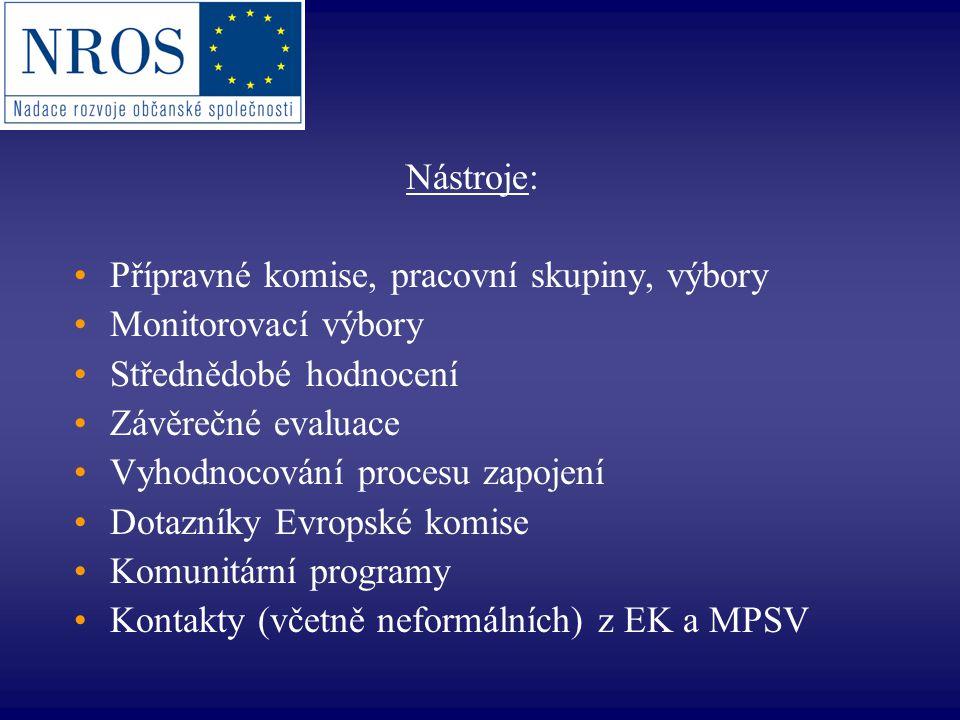 Nástroje: Přípravné komise, pracovní skupiny, výbory Monitorovací výbory Střednědobé hodnocení Závěrečné evaluace Vyhodnocování procesu zapojení Dotaz