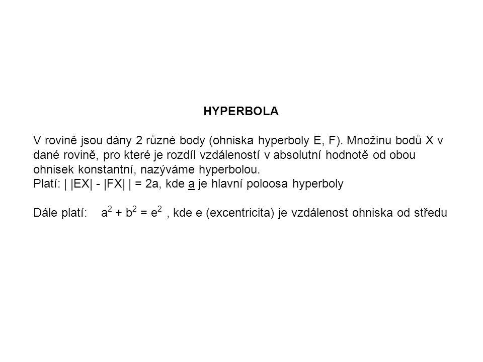 HYPERBOLA V rovině jsou dány 2 různé body (ohniska hyperboly E, F).