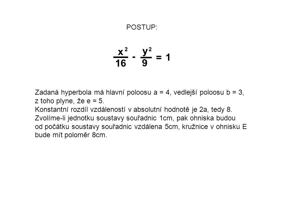 Zadaná hyperbola má hlavní poloosu a = 4, vedlejší poloosu b = 3, z toho plyne, že e = 5.