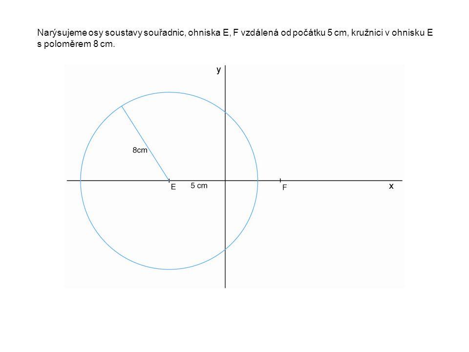 Narýsujeme osy soustavy souřadnic, ohniska E, F vzdálená od počátku 5 cm, kružnici v ohnisku E s poloměrem 8 cm.