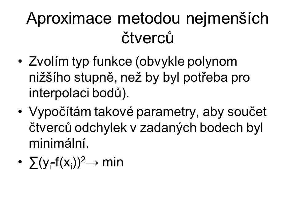 Aproximace metodou nejmenších čtverců Zvolím typ funkce (obvykle polynom nižšího stupně, než by byl potřeba pro interpolaci bodů). Vypočítám takové pa