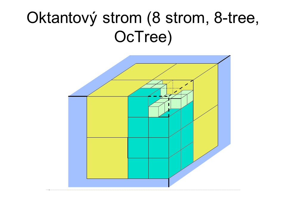 Oktantový strom (8 strom, 8-tree, OcTree)
