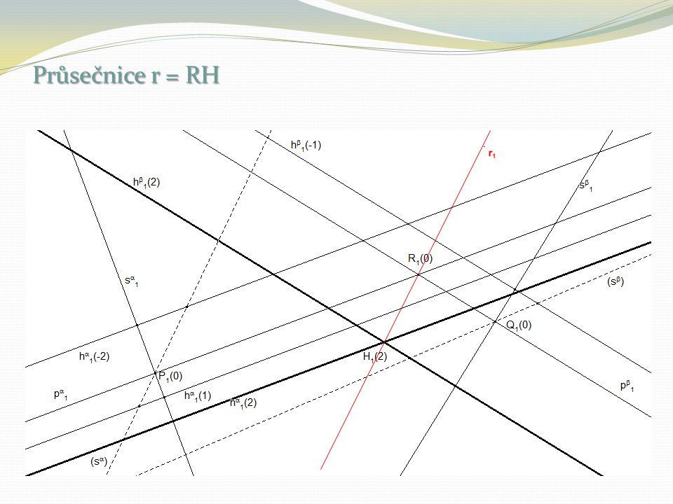Průsečnice r = RH