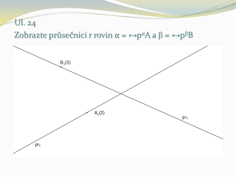 Ul. 24 Zobrazte průsečnici r rovin α = ↔ p α A a β = ↔ p β B