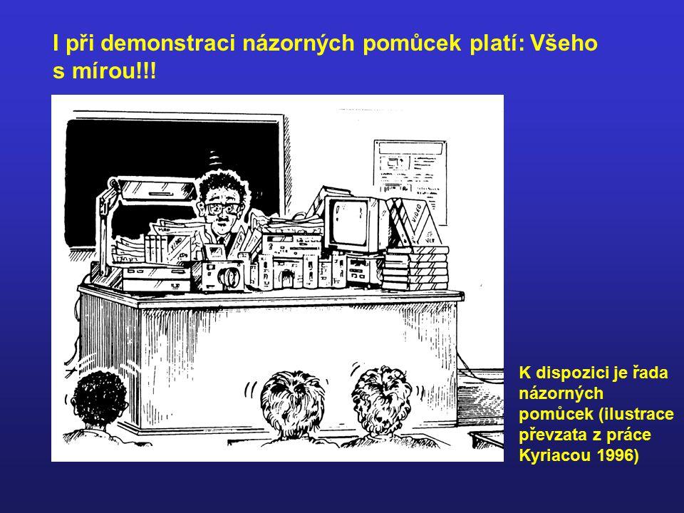 Názorné pomůcky: kresba na tabuli folie (obrázky, schémata, diagramy, grafy) televize, video, filmy diapozitivy nástěnné obrazy modely výukové programy