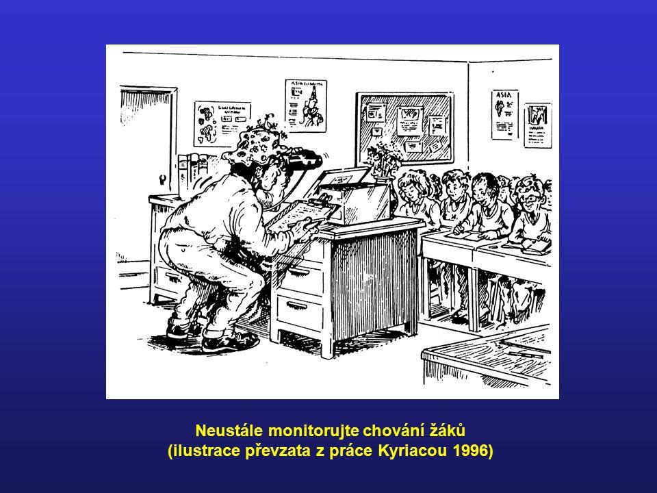 Neustále monitorujte chování žáků (ilustrace převzata z práce Kyriacou 1996)