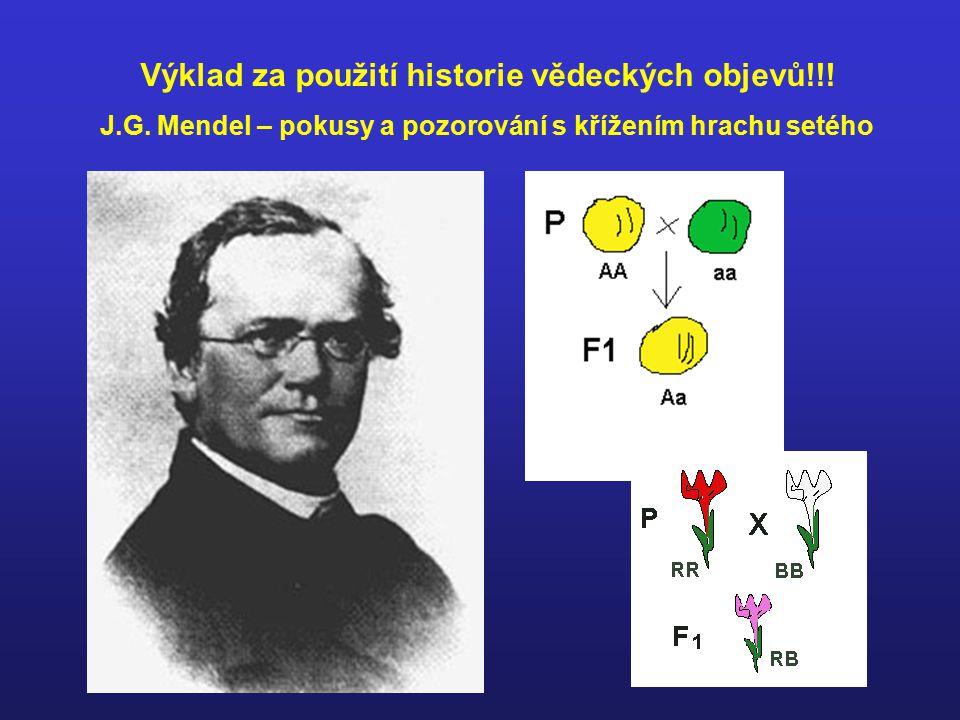 Výklad za použití historie vědeckých objevů!!.J.G.