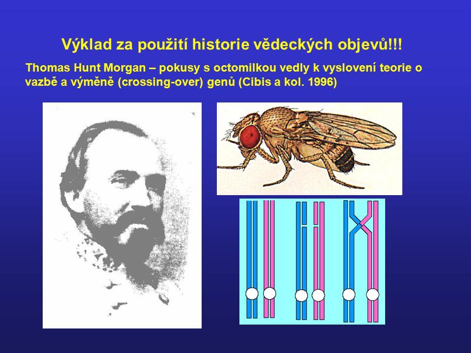 Výklad za použití historie vědeckých objevů!!.