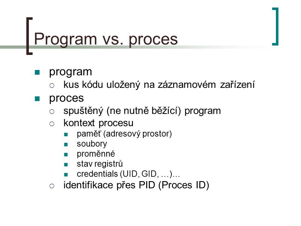 Program vs.