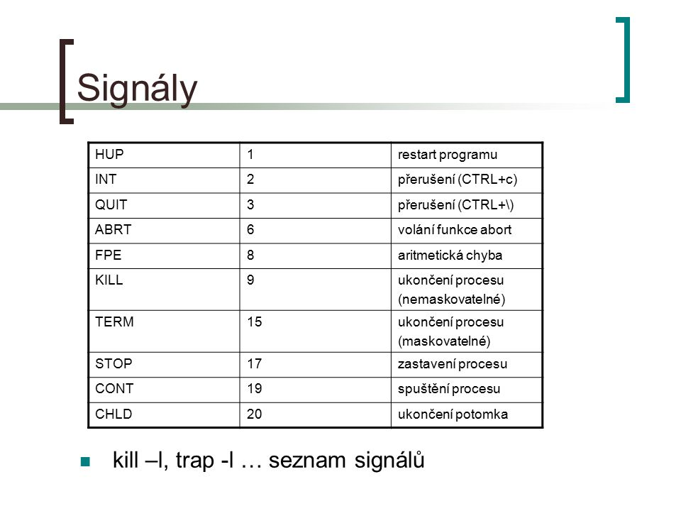 Signály kill –l, trap -l … seznam signálů HUP1restart programu INT2přerušení (CTRL+c) QUIT3přerušení (CTRL+\) ABRT6volání funkce abort FPE8aritmetická chyba KILL9ukončení procesu (nemaskovatelné) TERM15ukončení procesu (maskovatelné) STOP17zastavení procesu CONT19spuštění procesu CHLD20ukončení potomka