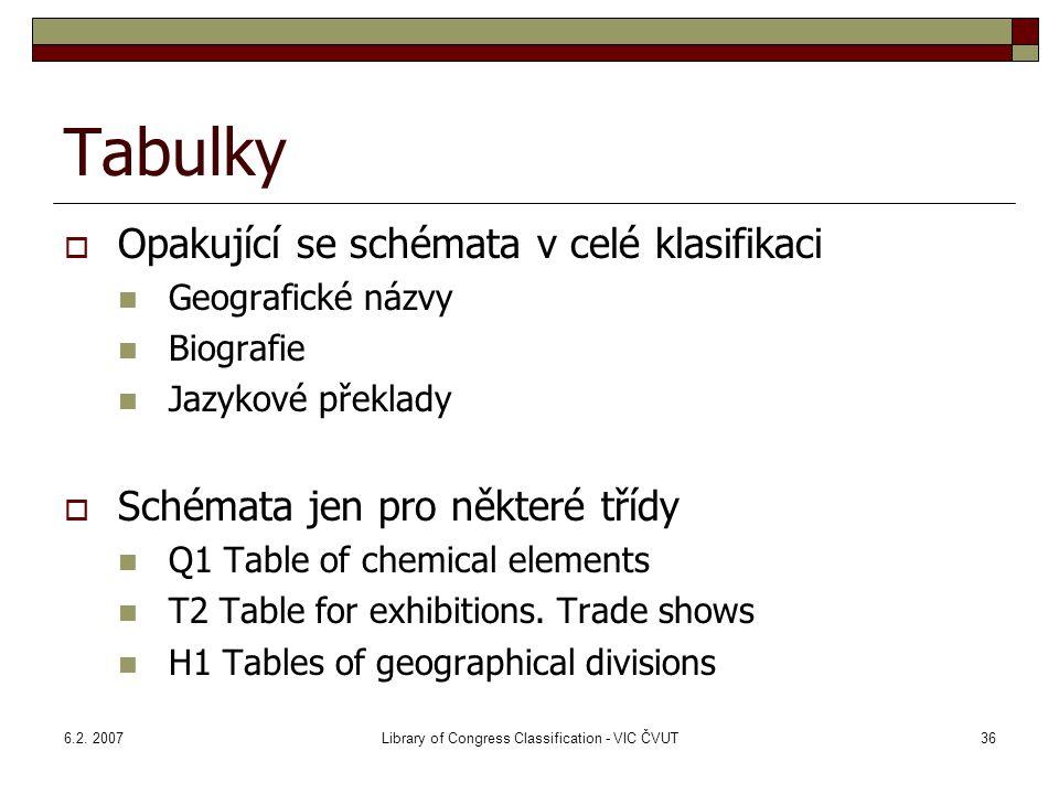 6.2. 2007Library of Congress Classification - VIC ČVUT36 Tabulky  Opakující se schémata v celé klasifikaci Geografické názvy Biografie Jazykové překl