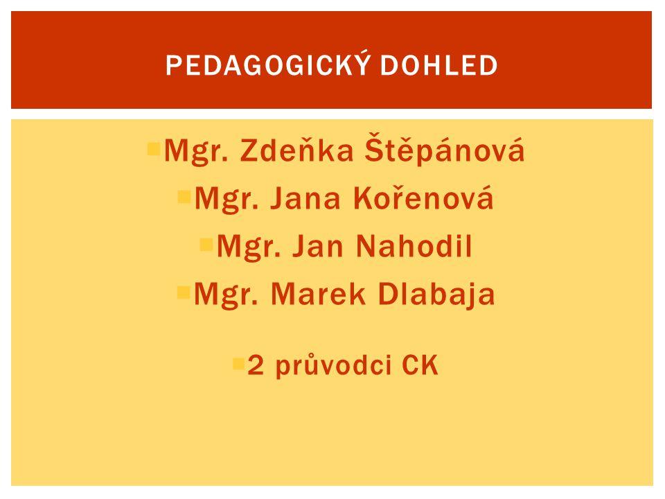  Mgr. Zdeňka Štěpánová  Mgr. Jana Kořenová  Mgr. Jan Nahodil  Mgr. Marek Dlabaja  2 průvodci CK PEDAGOGICKÝ DOHLED