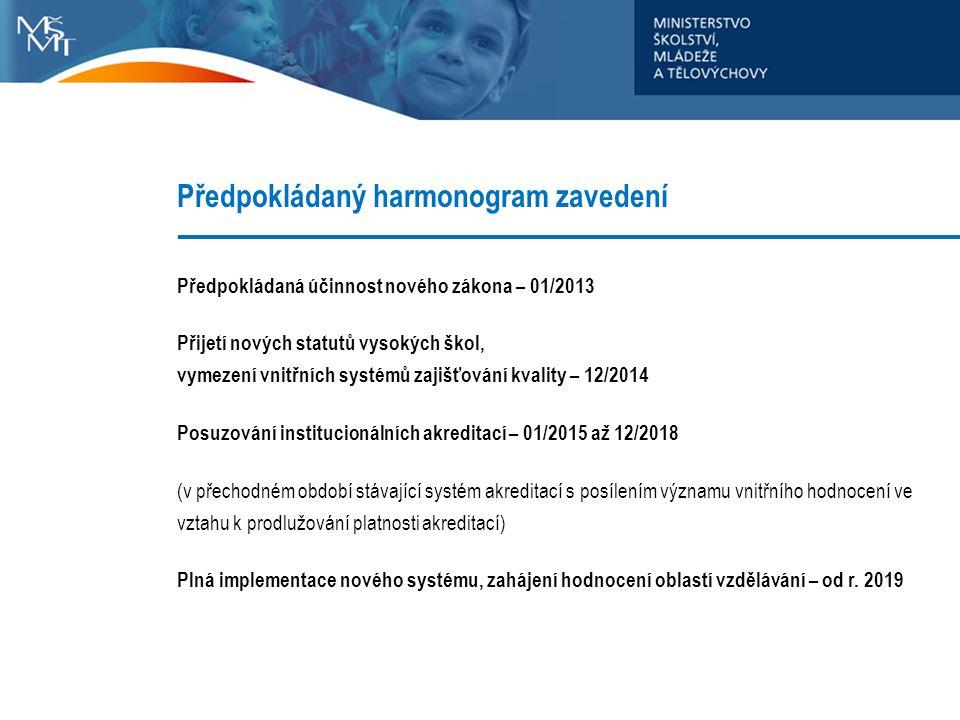 Předpokládaný harmonogram zavedení Předpokládaná účinnost nového zákona – 01/2013 Přijetí nových statutů vysokých škol, vymezení vnitřních systémů zaj