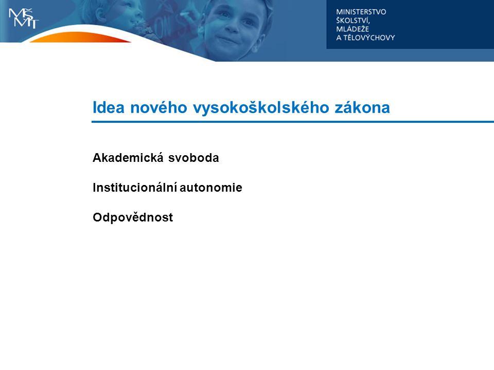 Idea nového vysokoškolského zákona Akademická svoboda Institucionální autonomie Odpovědnost