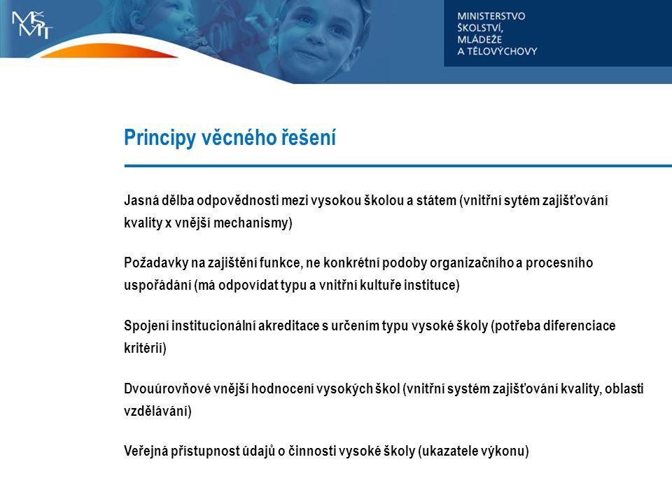 Principy věcného řešení Jasná dělba odpovědnosti mezi vysokou školou a státem (vnitřní sytém zajišťování kvality x vnější mechanismy) Požadavky na zaj