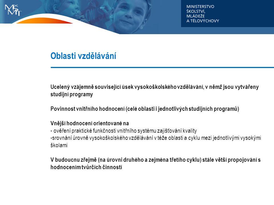 Oblasti vzdělávání Ucelený vzájemně související úsek vysokoškolského vzdělávání, v němž jsou vytvářeny studijní programy Povinnost vnitřního hodnocení (celé oblasti i jednotlivých studijních programů) Vnější hodnocení orientované na - ověření praktické funkčnosti vnitřního systému zajišťování kvality -srovnání úrovně vysokoškolského vzdělávání v téže oblasti a cyklu mezi jednotlivými vysokými školami V budoucnu zřejmě (na úrovni druhého a zejména třetího cyklu) stále větší propojování s hodnocením tvůrčích činností