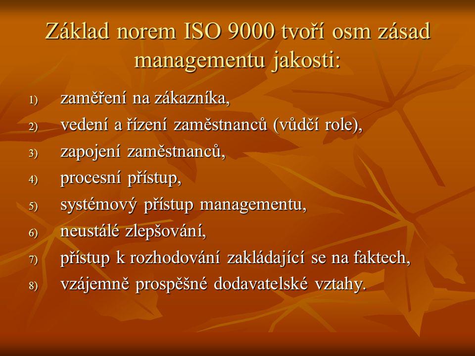 Základ norem ISO 9000 tvoří osm zásad managementu jakosti: 1) zaměření na zákazníka, 2) vedení a řízení zaměstnanců (vůdčí role), 3) zapojení zaměstna