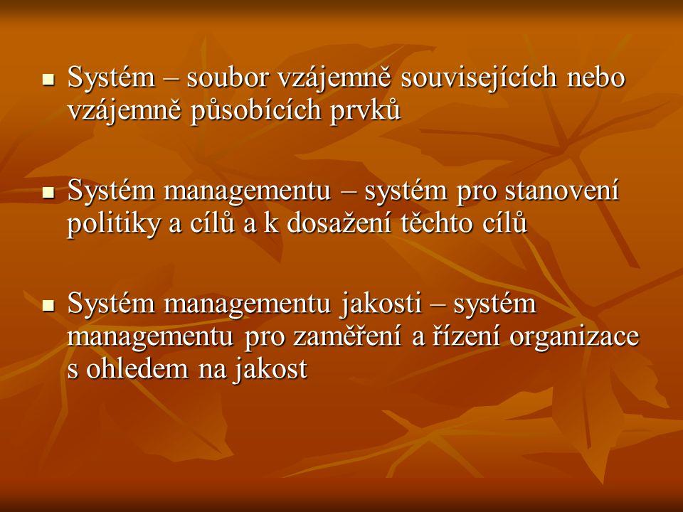 Systém – soubor vzájemně souvisejících nebo vzájemně působících prvků Systém – soubor vzájemně souvisejících nebo vzájemně působících prvků Systém man