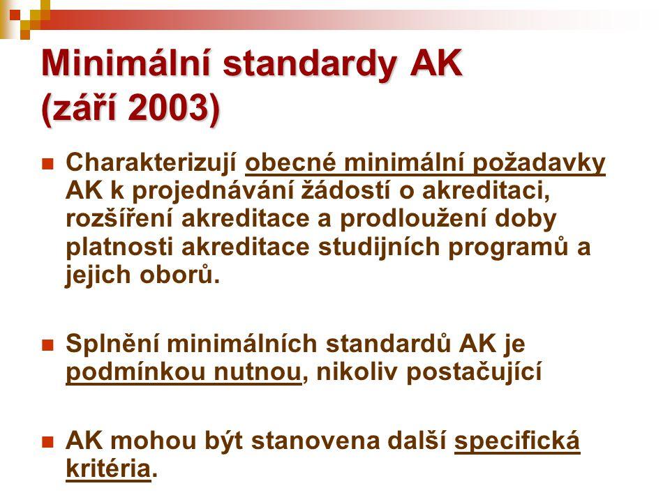 Minimální standardy AK (září 2003) Charakterizují obecné minimální požadavky AK k projednávání žádostí o akreditaci, rozšíření akreditace a prodloužení doby platnosti akreditace studijních programů a jejich oborů.