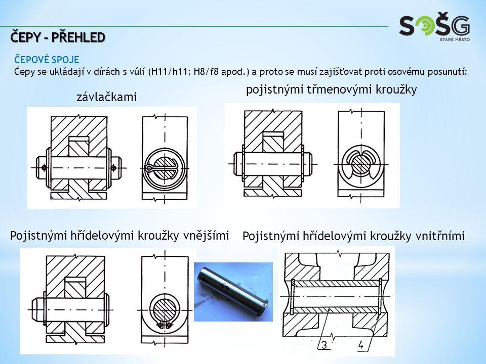 ČEPY - PŘEHLED ČEPOVÉ SPOJE Čepy se ukládají v dírách s vůlí (H11/h11; H8/f8 apod.) a proto se musí zajišťovat proti osovému posunutí: závlačkami poji