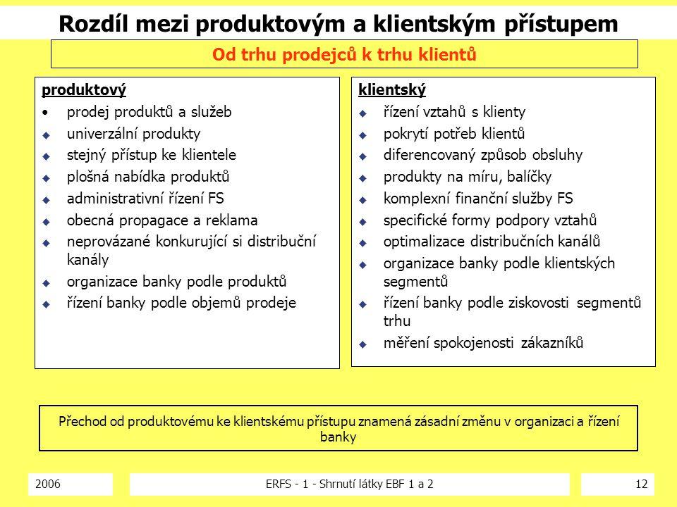 2006ERFS - 1 - Shrnutí látky EBF 1 a 212 Rozdíl mezi produktovým a klientským přístupem produktový prodej produktů a služeb  univerzální produkty  s