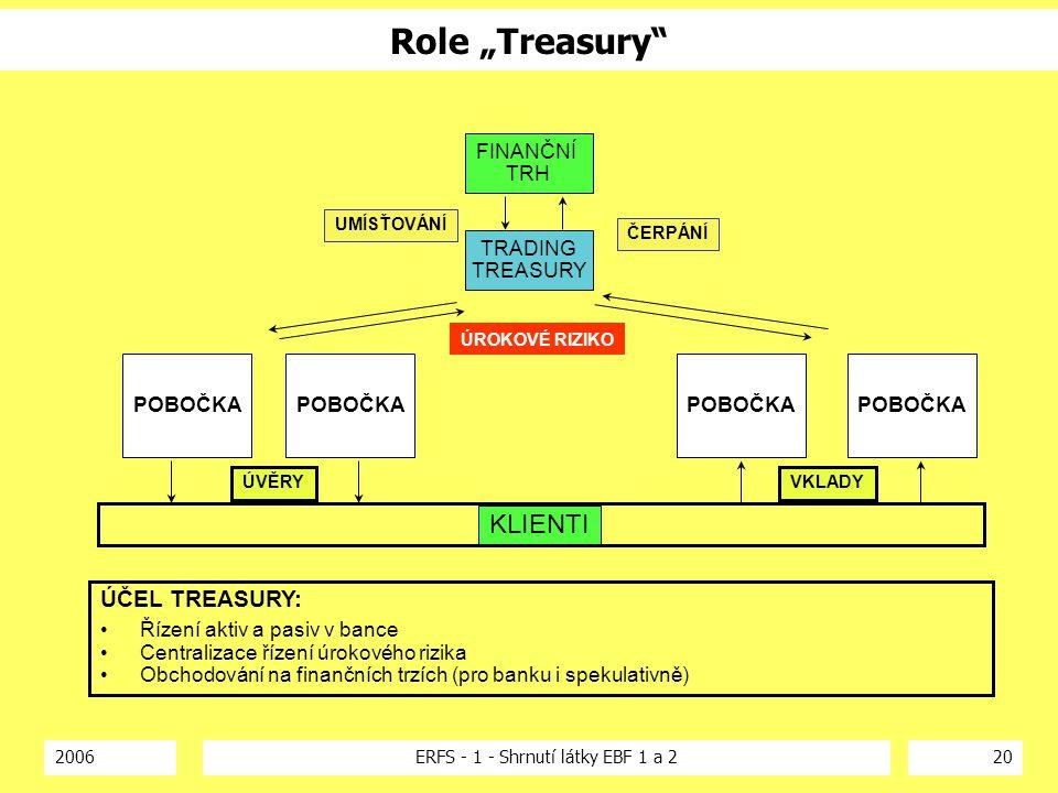 2006ERFS - 1 - Shrnutí látky EBF 1 a 220 ÚČEL TREASURY: Řízení aktiv a pasiv v bance Centralizace řízení úrokového rizika Obchodování na finančních tr