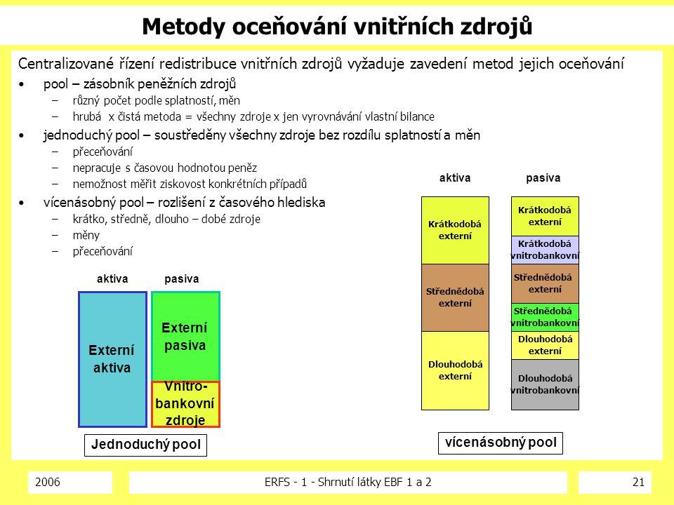 2006ERFS - 1 - Shrnutí látky EBF 1 a 221 Metody oceňování vnitřních zdrojů Centralizované řízení redistribuce vnitřních zdrojů vyžaduje zavedení metod