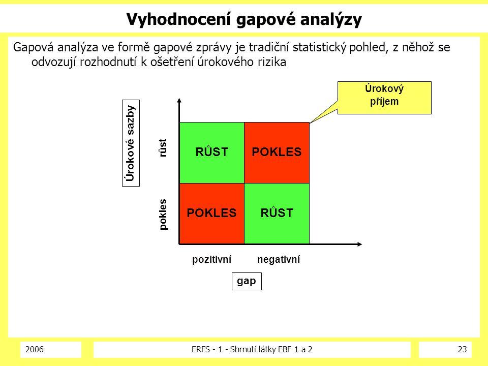 2006ERFS - 1 - Shrnutí látky EBF 1 a 223 Vyhodnocení gapové analýzy Gapová analýza ve formě gapové zprávy je tradiční statistický pohled, z něhož se o