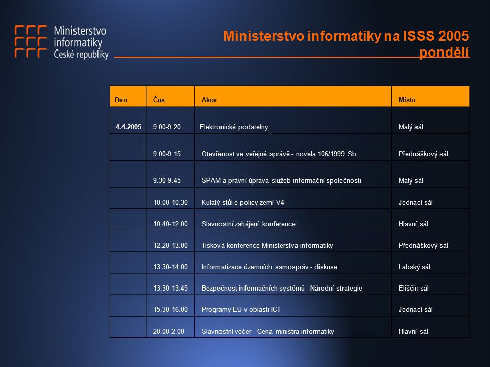 Ministerstvo informatiky na ISSS 2005 pondělí Den Čas Akce Místo 4.4.2005 9.00-9.20Elektronické podatelny Malý sál 9.00-9.15 Otevřenost ve veřejné správě - novela 106/1999 Sb.
