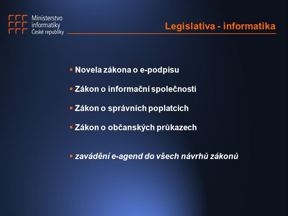 Legislativa - informatika  Novela zákona o e-podpisu  Zákon o informační společnosti  Zákon o správních poplatcích  Zákon o občanských průkazech  zavádění e-agend do všech návrhů zákonů