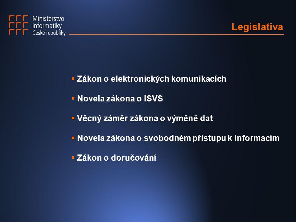 Legislativa  Zákon o elektronických komunikacích  Novela zákona o ISVS  Věcný záměr zákona o výměně dat  Novela zákona o svobodném přístupu k informacím  Zákon o doručování