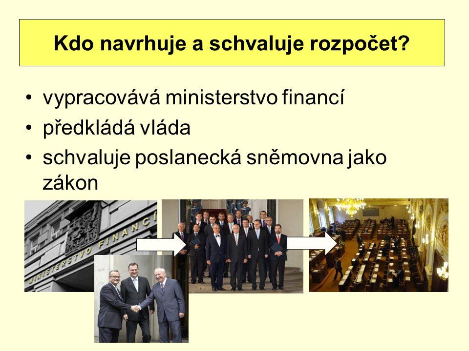 vypracovává ministerstvo financí předkládá vláda schvaluje poslanecká sněmovna jako zákon Kdo navrhuje a schvaluje rozpočet?