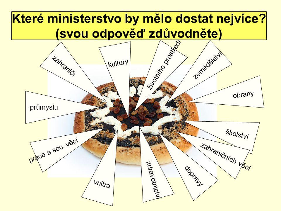 Které ministerstvo by mělo dostat nejvíce? (svou odpověď zdůvodněte) obrany školství dopravy zemědělství vnitra práce a soc. věcí průmyslu zahraničí k
