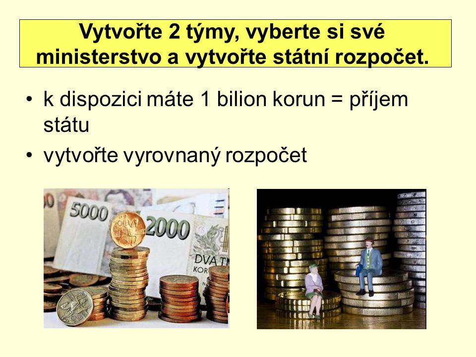 k dispozici máte 1 bilion korun = příjem státu vytvořte vyrovnaný rozpočet Vytvořte 2 týmy, vyberte si své ministerstvo a vytvořte státní rozpočet.