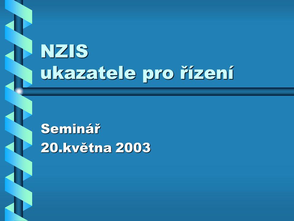 NZIS ukazatele pro řízení Seminář 20.května 2003