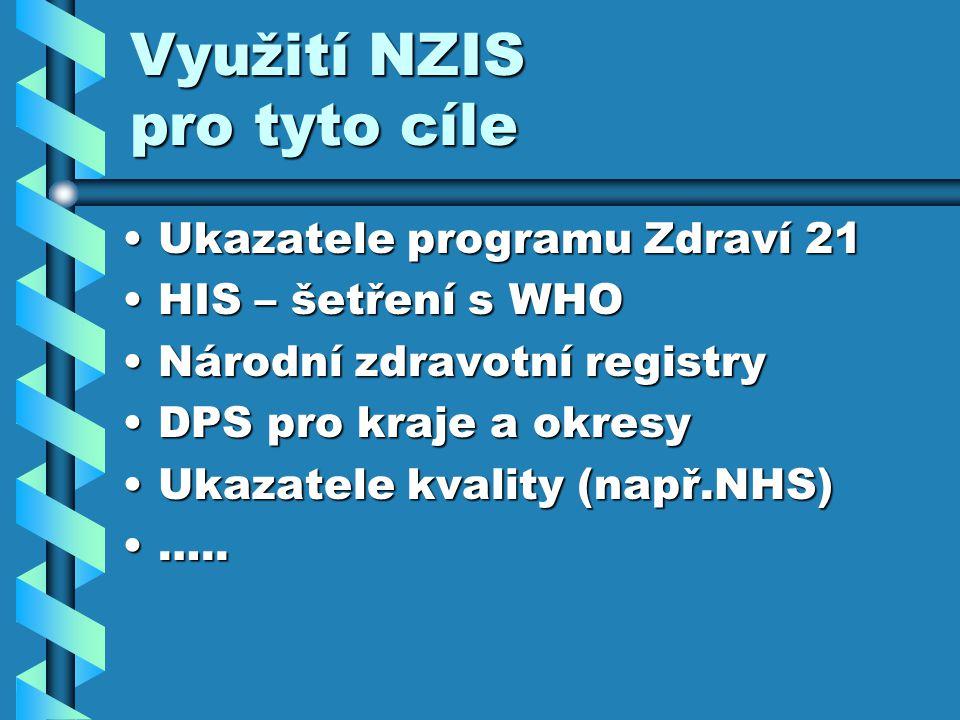 Využití NZIS pro tyto cíle Ukazatele programu Zdraví 21Ukazatele programu Zdraví 21 HIS – šetření s WHOHIS – šetření s WHO Národní zdravotní registryNárodní zdravotní registry DPS pro kraje a okresyDPS pro kraje a okresy Ukazatele kvality (např.NHS)Ukazatele kvality (např.NHS) …..…..