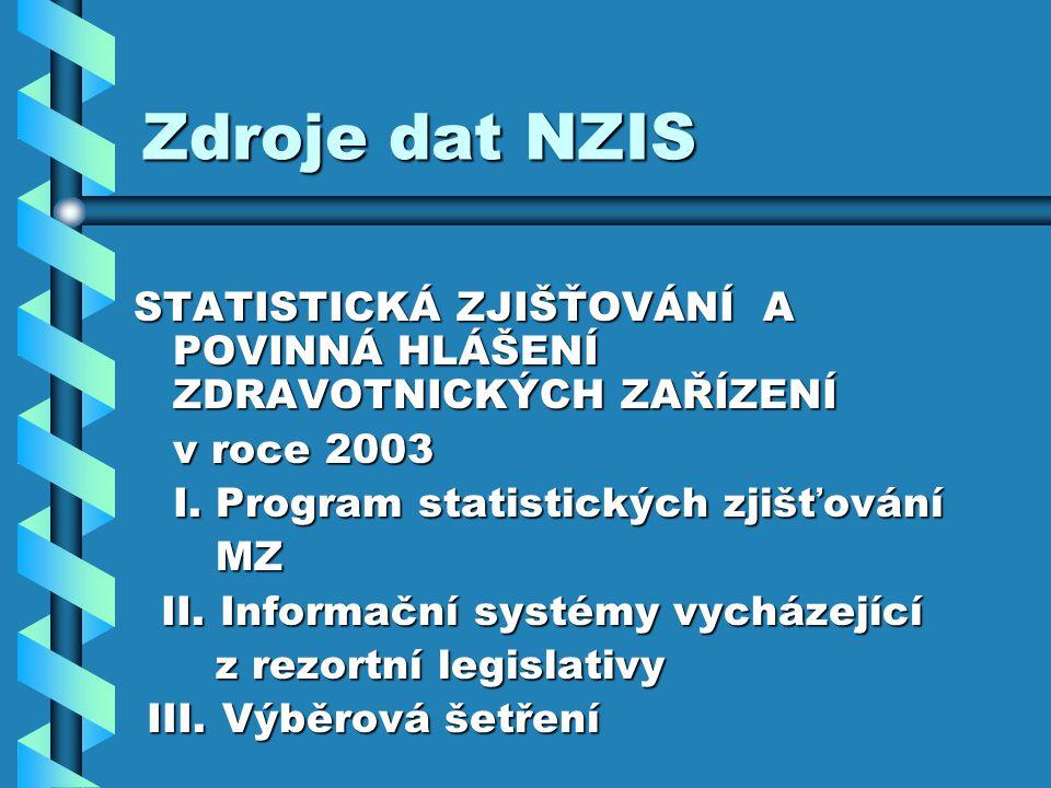 Zdroje dat NZIS STATISTICKÁ ZJIŠŤOVÁNÍ A POVINNÁ HLÁŠENÍ ZDRAVOTNICKÝCH ZAŘÍZENÍ v roce 2003 I.