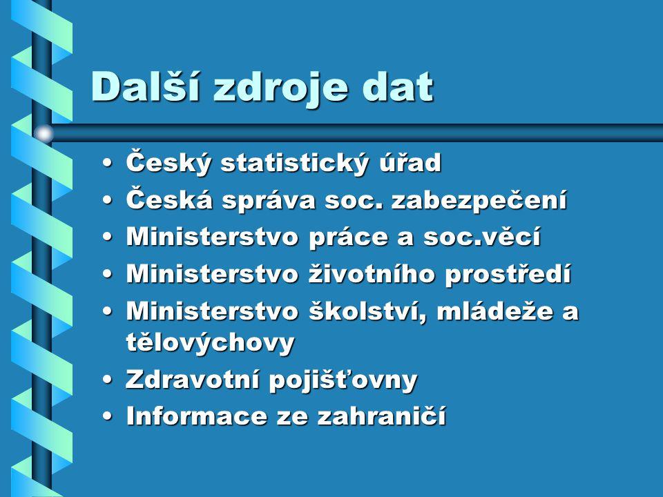 Další zdroje dat Český statistický úřadČeský statistický úřad Česká správa soc.