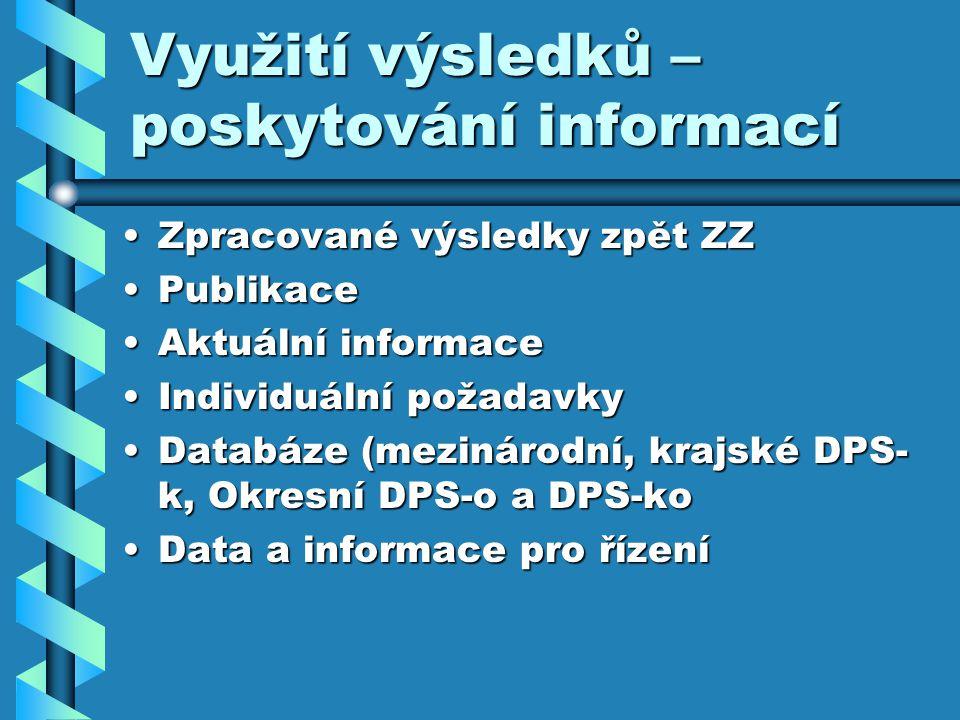 Využití výsledků – poskytování informací Zpracované výsledky zpět ZZZpracované výsledky zpět ZZ PublikacePublikace Aktuální informaceAktuální informace Individuální požadavkyIndividuální požadavky Databáze (mezinárodní, krajské DPS- k, Okresní DPS-o a DPS-koDatabáze (mezinárodní, krajské DPS- k, Okresní DPS-o a DPS-ko Data a informace pro řízeníData a informace pro řízení