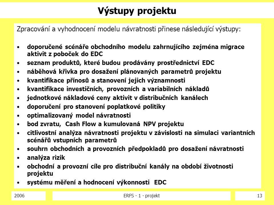 2006ERFS - 1 - projekt13 Výstupy projektu Zpracování a vyhodnocení modelu návratnosti přinese následující výstupy: doporučené scénáře obchodního model