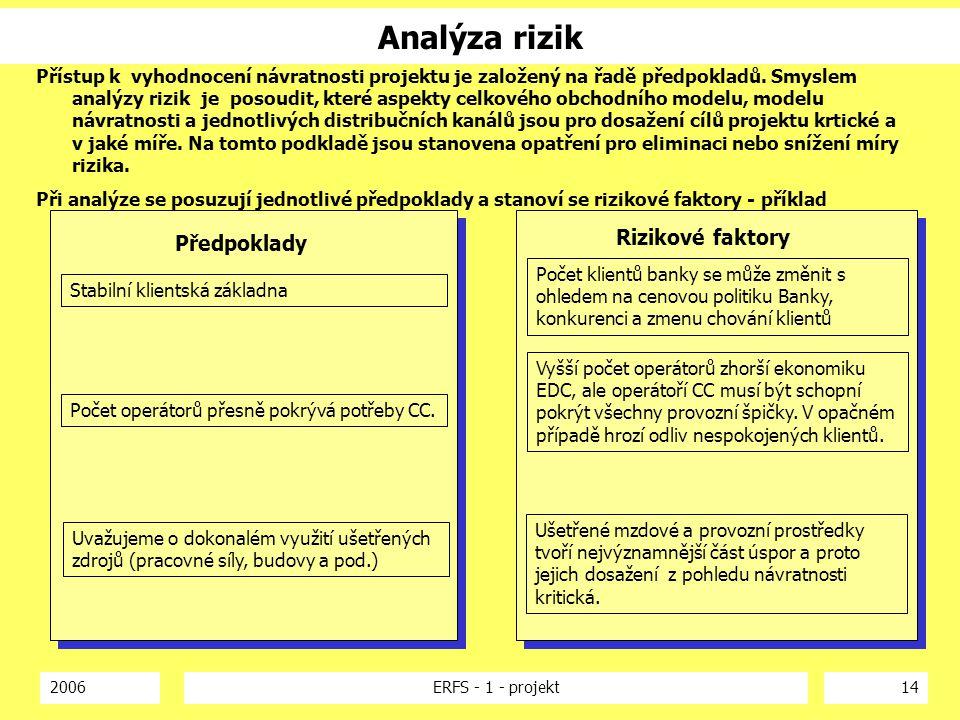 2006ERFS - 1 - projekt14 Analýza rizik Přístup k vyhodnocení návratnosti projektu je založený na řadě předpokladů. Smyslem analýzy rizik je posoudit,